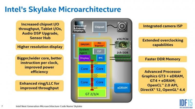 Microarquitectura de los procesadores Intel Skylake detallada-5