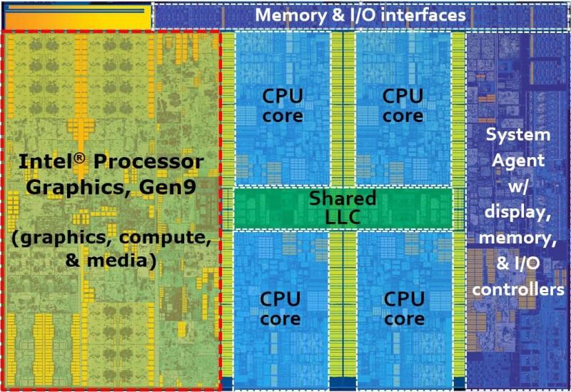 Arquitectura-Intel-Core-i5-6600K-1