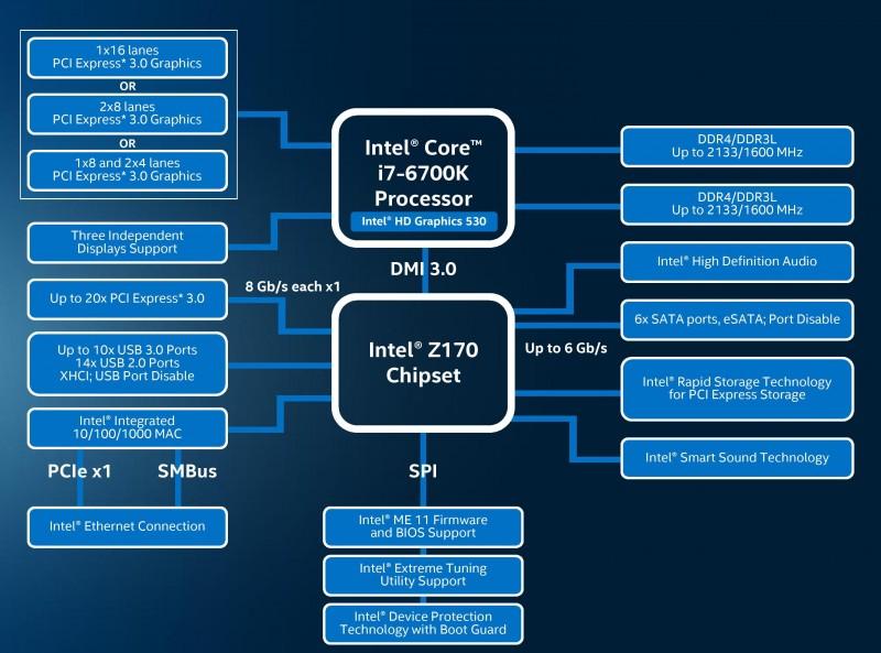 Características-Intel-Core-i5-6600K-1