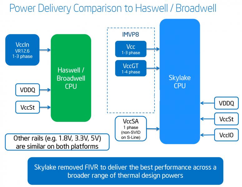 Características-Intel-Core-i5-6600K-2