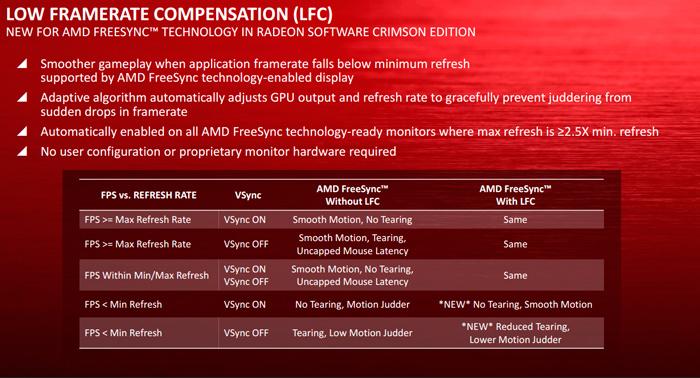 AMD lanza los nuevo drivers AMD Radeon Software Crimson-2