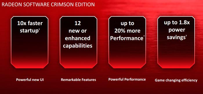 AMD lanza los nuevo drivers AMD Radeon Software Crimson