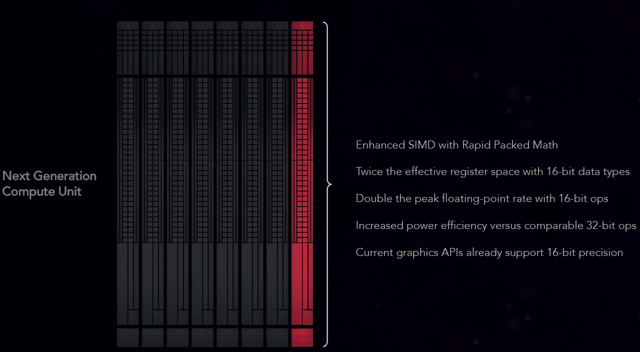 AMD RX Vega - ¿Qué es Rapid Packed Math? | HD Tecnología