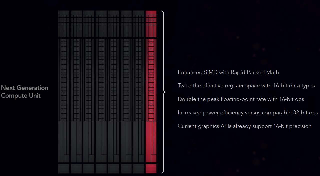 AMD RX Vega – ¿Qué es Rapid Packed Math? - PC Fanatico