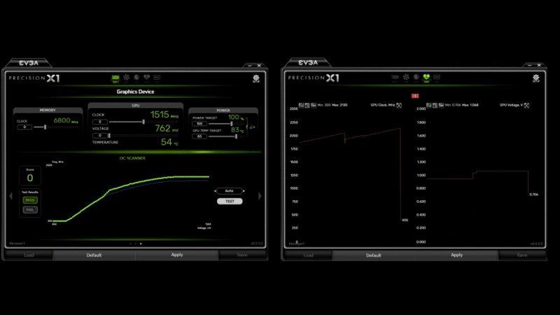 Así se ve el escaner de OC de Nvidia en el software Precision X1 de EVGA.
