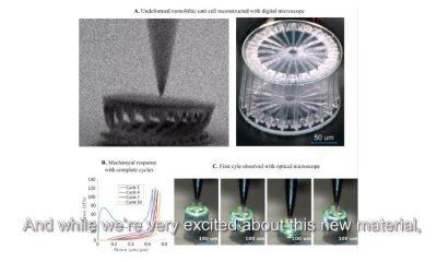 Investigadores de la Universidad Técnica de Delft utilizaron la Inteligencia Artificial para crear un metamaterial supercomprimible pero duro a la vez.