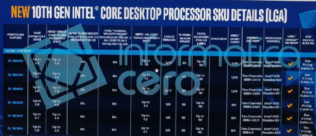 Resultado de imagen para Se filtran todos los Intel Core de 10 ma Generación: Hasta 5.3GHz en el i9-10900K