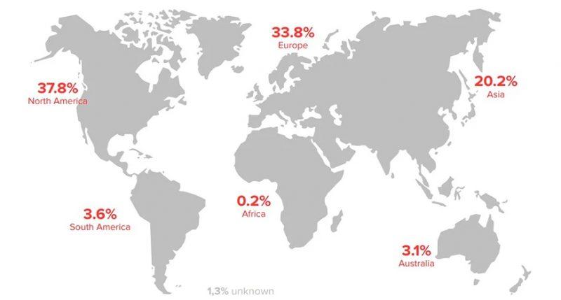 CD Projekt Red publicó información sobre las cifras de ventas del juego.